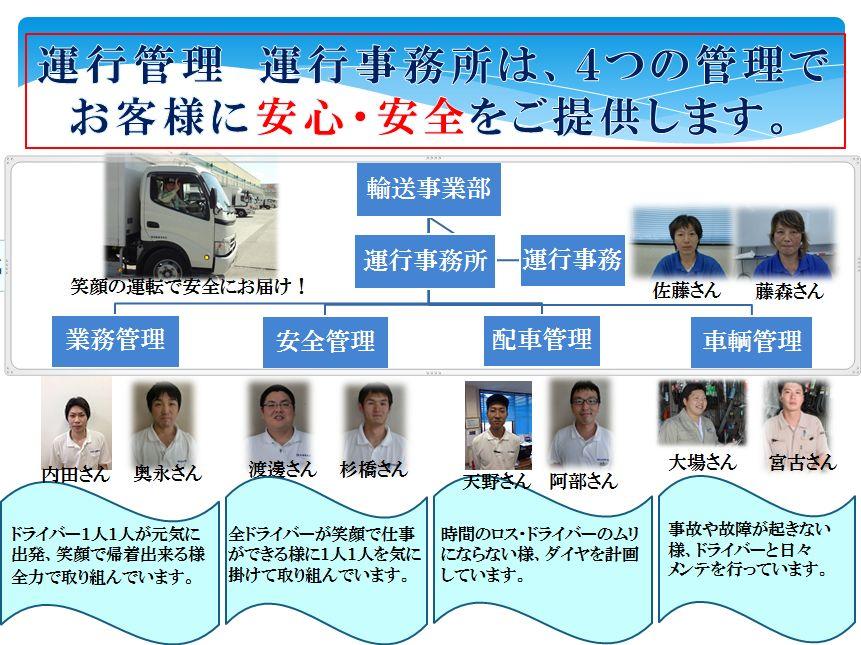 内④5管理.JPG